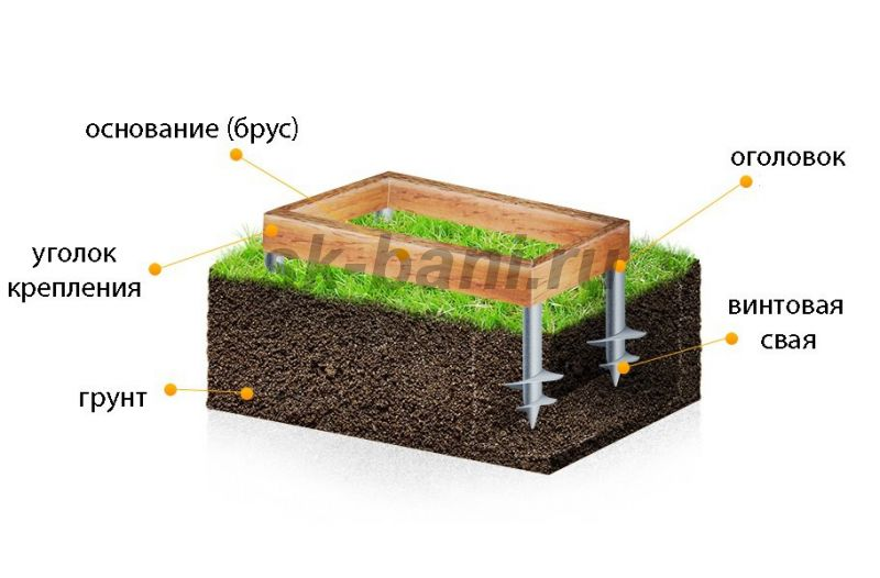 fundament Орел